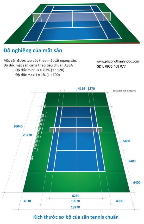 Độ nghiêng sân tennis