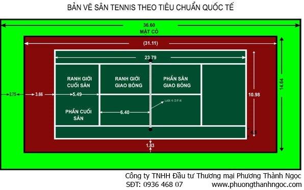 tiêu chuẩn sân tennis