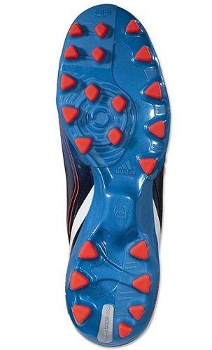 Giày thích hợp đá bóng sân cỏ nhân tạo